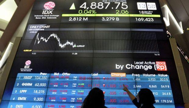 "Alasan Perusahaan Memilih ""Kode Unik"" di Bursa"