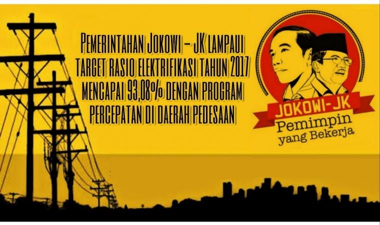 Tekad Pemerintahan Jokowi Wujudkan Kedaulatan SDA