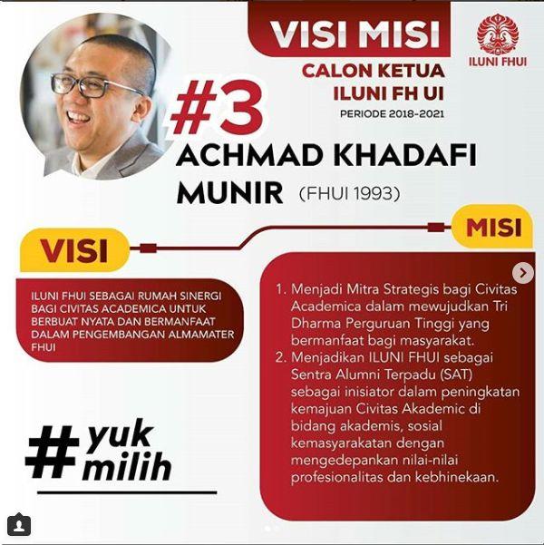 Layakkah Caleg PDIP, Dafi Munir Memimpin Iluni FHUI?