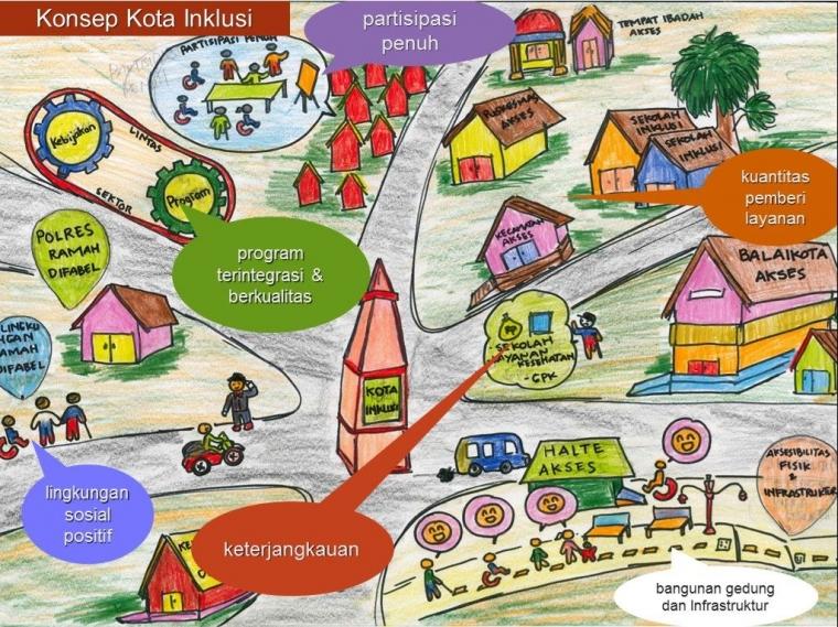 Membangun Kota Inklusif, Meraih Kenyamanan Tinggal bagi Warga