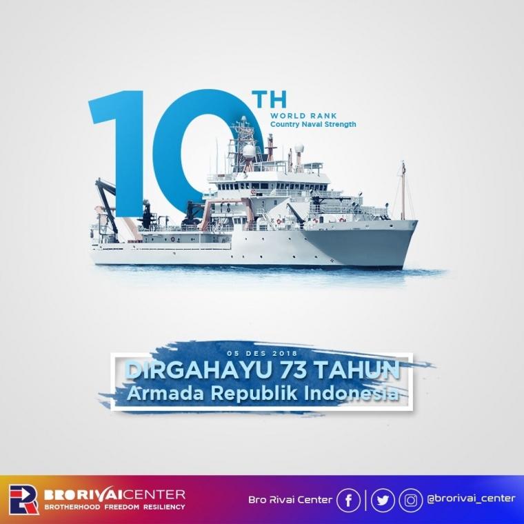 Dirgahayu 73 Tahun Armada Republik Indonesia