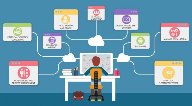 Teknologi Perusak Bisnis
