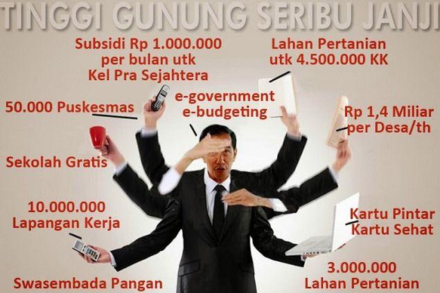 Ketakutan Akut Jokowi Saat Ditagih Janji Kampanye