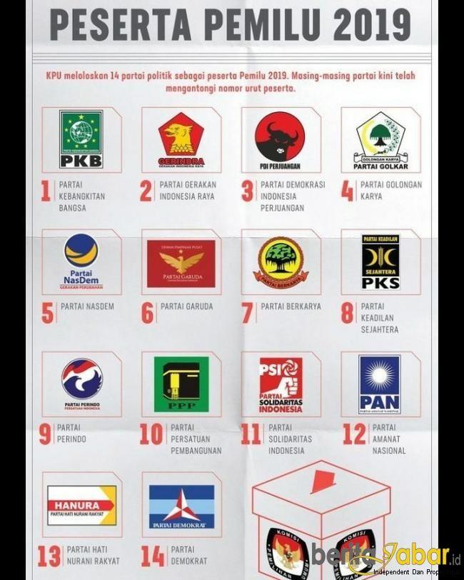 Partai Penyumbang Dana Kampanye Jokowi-Ma'ruf dan Prabowo-Sandiaga