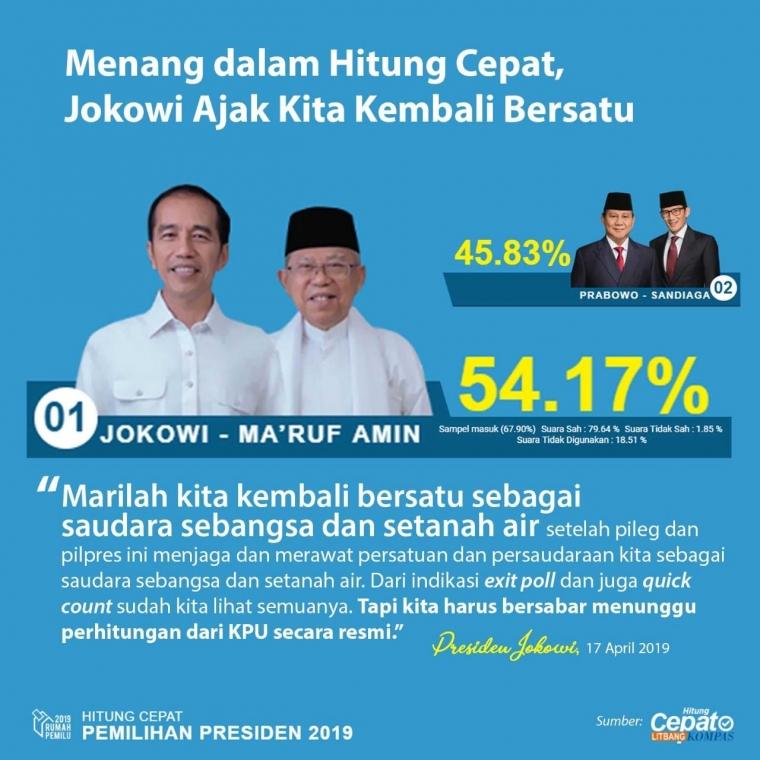 Hasil Pilpres 2019: Indonesia Sudah Saatnya Kita Bersatu Menuju Indonesia Maju!