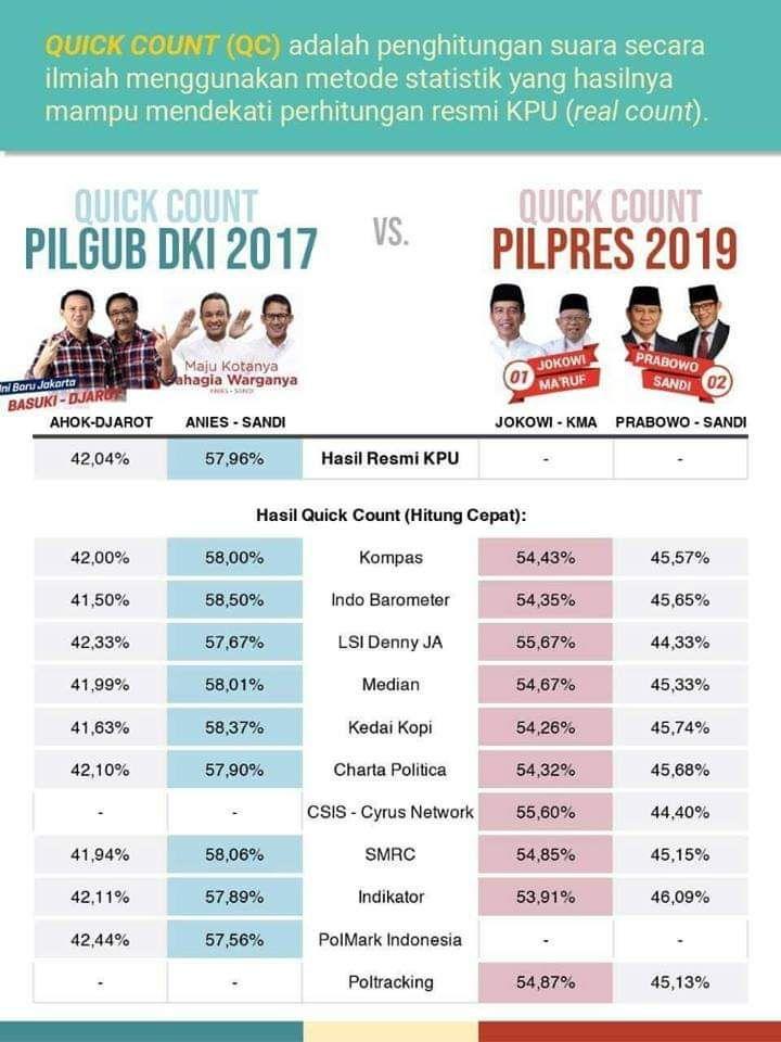 Angkat Topi untuk Timses Prabowo-Sandi
