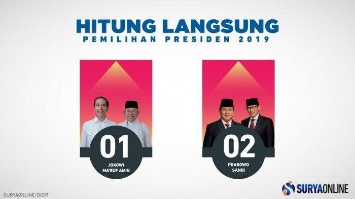 Membandingkan Real Count KPU, Kawal Pemilu, dan Jurdil 2019
