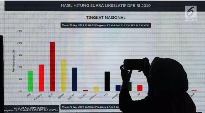 KPU, Pahlawan Pemilu yang Terlupa