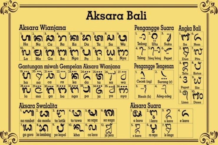 Apresiasi dan Upaya Melestarikan Kembali Bahasa Bali