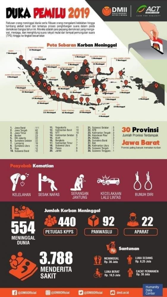 Megawati dan Kekagetan yang Terlambat