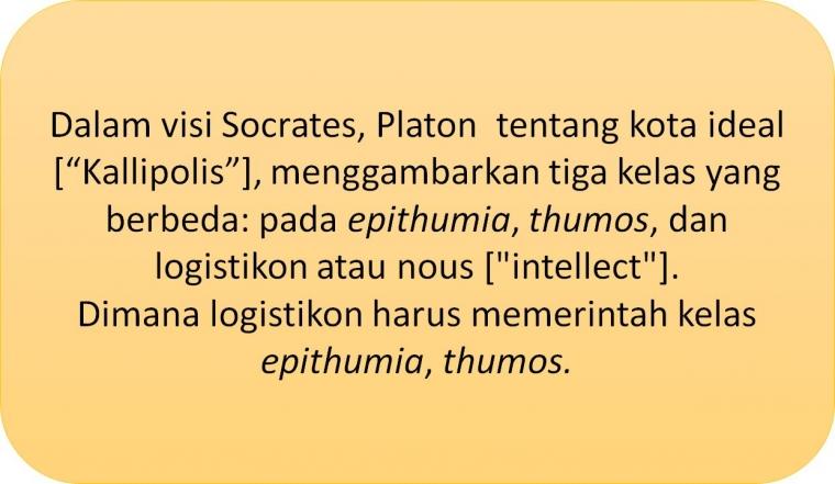 Negara Ideal dan Kritik Platon Tentang Demokrasi, Tirani [7]