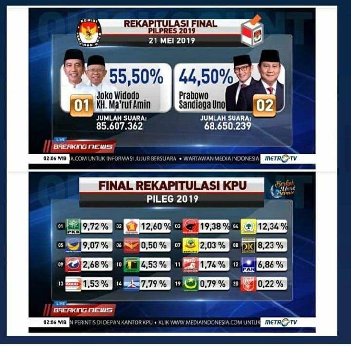 Prabowo Menangis Lagi