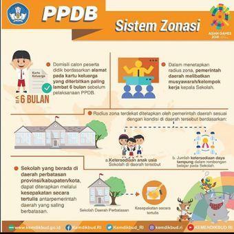 Mencoba Memahami Spirit PPDB Sistem Zonasi