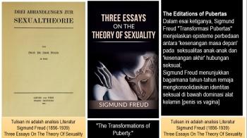 Sigmund Freud Fenomena Organ Penis, dan Vagina [9] oleh Prof