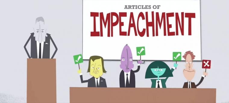 Impeachment Terhadap Presiden Halaman 1 Kompasiana Com