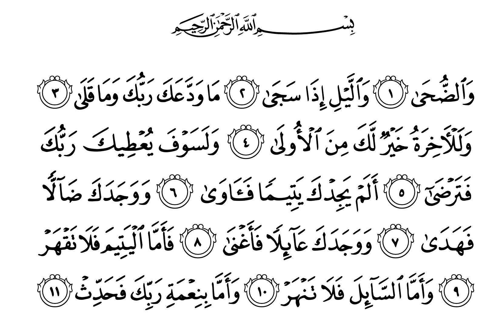 8 Surat Pendek dan Sederhana untuk Dihapal Selama Bulan Ramadhan
