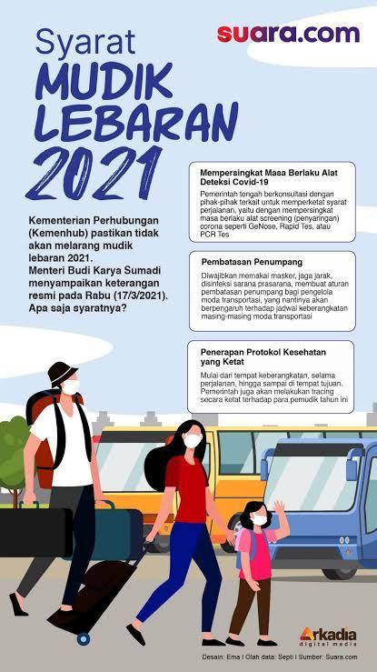 Dilema Mudik Lebaran 2021, Rindu Kumpul Keluarga di Hari yang Fitri, Pilihan Gaya Hidup Sehat Bersama Kojima, Atau........?