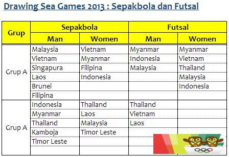Jadwal Lengkap Sepakbola Sea Games 2013 (Termasuk Futsal)