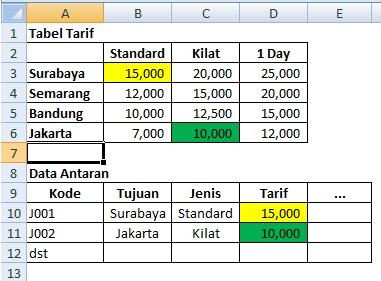 Tutorial Excel: Mengambil Data dari Matriks dengan Double Lookup