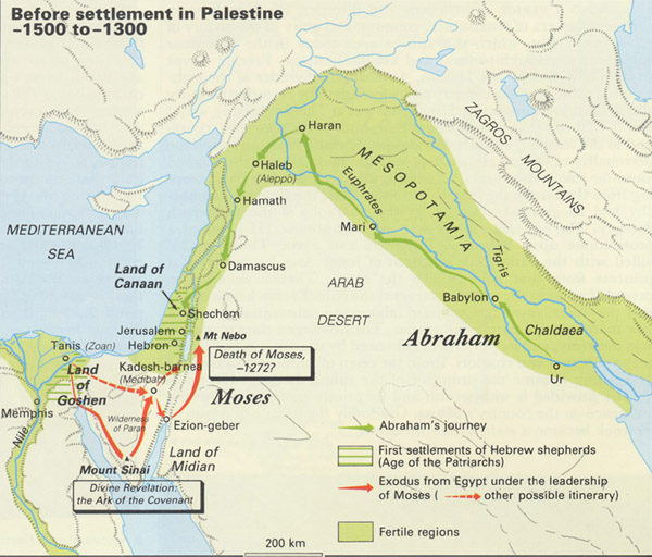 Konflik Palestina Ditinjau dari Sejarah I