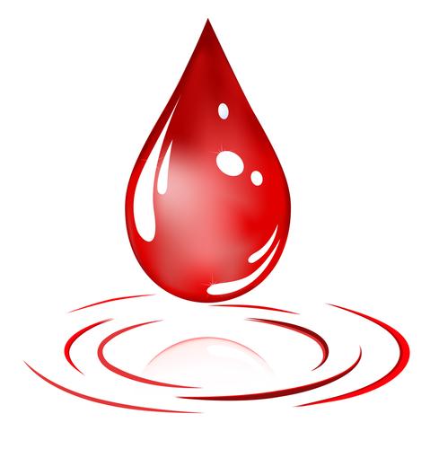 Golongan Darah : A, B, O, AB. Pahami Dengan Benar
