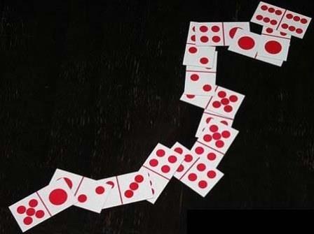 Kartu Domino Dalam Operasi Hitung Bilangan Bulat