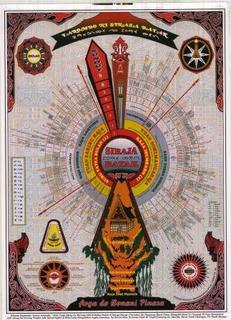 Silsilah Marga Marga Batak dari berbagai Versi.
