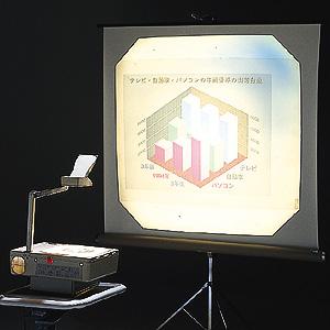 Over Head Projektor (OHP) yang Menjadi Sampah Elektronik