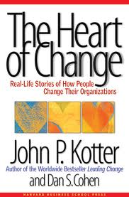 Kotter's 8 Steps of Change