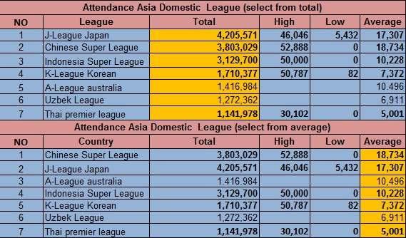Membangun Fanatisme Suporter Sepakbola Indonesia