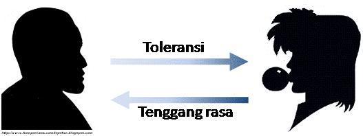 Toleransi vs Tenggang Rasa