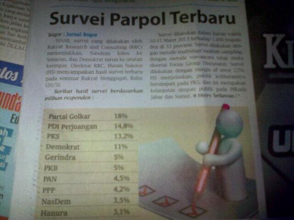 Elektabilitas PKS: Berdasarkan Hasil Survei atau Hasil Penerimaan Survei?
