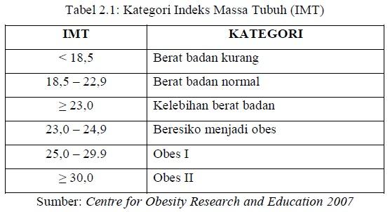 Daftar Karbohidrat Dengan Indeks Glikemik Rendah, Sehat untuk Penderita Diabetes
