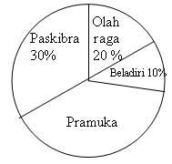 Latihan Soal Matematika oleh Herli Ana - Kompasiana.com