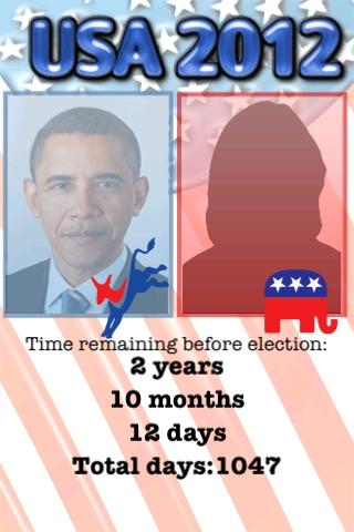 Seandainya Saja Pemilihan Capres RI Seperti di AS